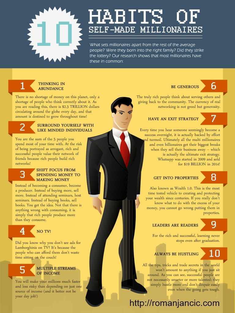 10 Habits Of Self Made Millionaires